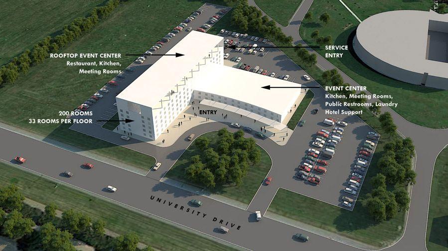 United Tribes Technical College - Bismarck, North Dakota